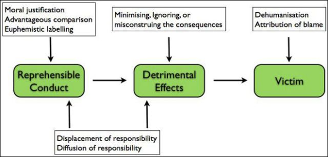 diagram2